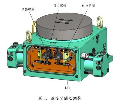 供应分度盘维修油压分度盘维修数控分度盘维修全国各地分度盘维修