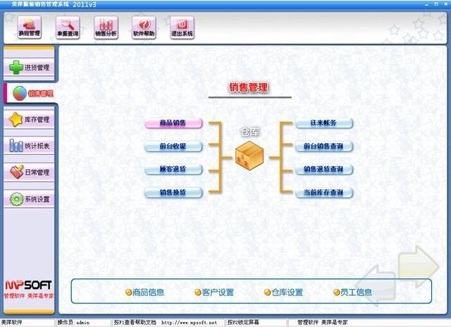 库存管理系统服装仓库管理系统财务和报表系统等子