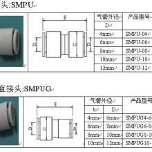 供应直通气管接头型号SMPU-08批发