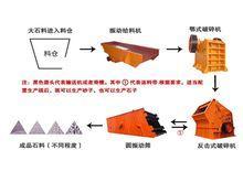 石料机械设备