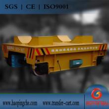 供应运输搬运设备轨道平板车车轮