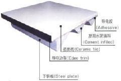 供应天津波鼎专业制作45陶瓷防静电地板/机房墙板