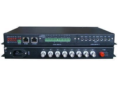 供应多路视频光端机
