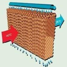 供应空调环保节能