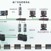 供应PLC成套控制系统