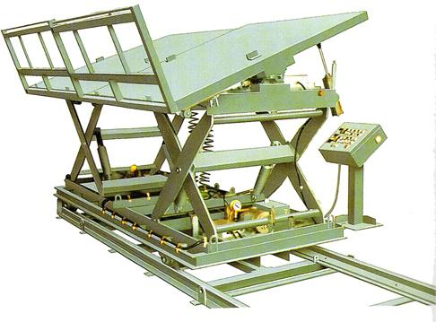 供应台面侧翻式液压升降平台图片