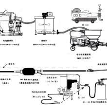 供应DMP水泥灌浆塞