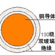 130级双玻璃丝包圆铜线图片