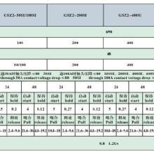 供应天水二一三GSZ2-200SI直流接触器低压变频器批发
