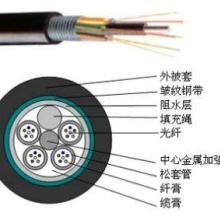 供应室内光纤
