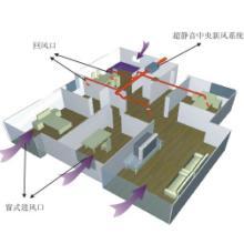 宁夏家用新风系统设备全热交换新风