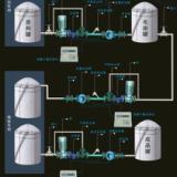 供应化工车间定量计量系统