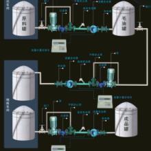 江苏发油计量系统和油厂车间计量