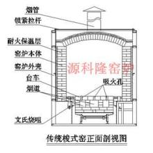 供应传统梭式窑正面图