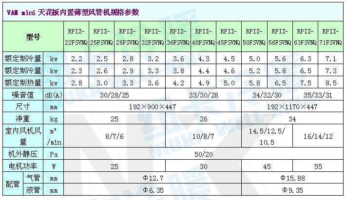 南京日立中央空调ex系列一拖六_南京日立中央