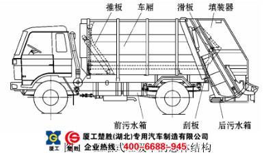 压缩式垃圾车地震|压缩式垃圾车图纸图|压缩式数字化及图片样板数据库管理系统图片