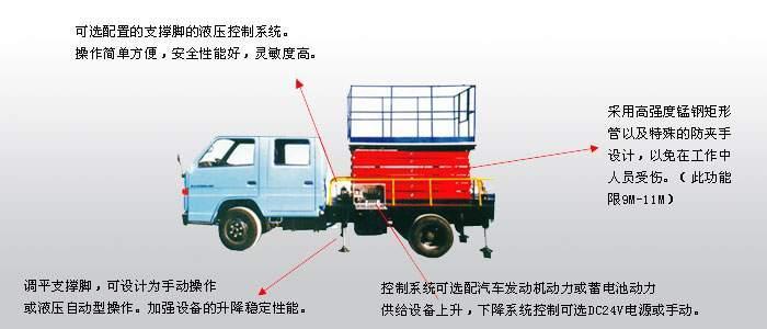 升降机_升降机供货商_阳江车载升降机多种类云浮液压图片
