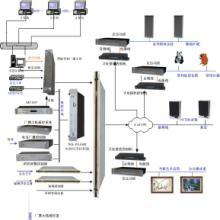 校园智能寻址广播系统