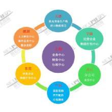 上海服装设备进口报关代理
