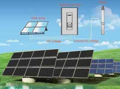 供应云南太阳能杀虫灯-云南太阳能水泵