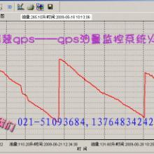 供应陕西gps全球定位系统