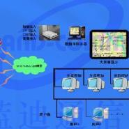 宜昌gps卫星定位系统图片