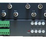 16路有源视频双绞线传输器图片