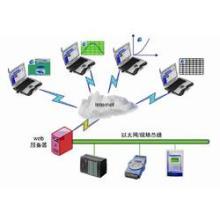 供应互联网型温度监控系统(WDJX-L)图片