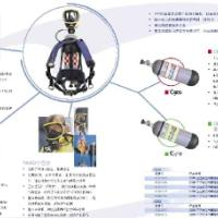 巴固C850正压式空气呼吸器/bacou