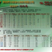 供應江蘇生物化工脫色專用活性炭系列/生物提取物脫色活性炭/糖用活性炭批發