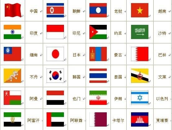 世界国旗图片 世界国旗样板图 世界国旗 北京恒 高清图片