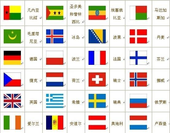 亚洲国家国旗_国家国旗图片及名称亚洲国旗图片及名称亚洲国旗