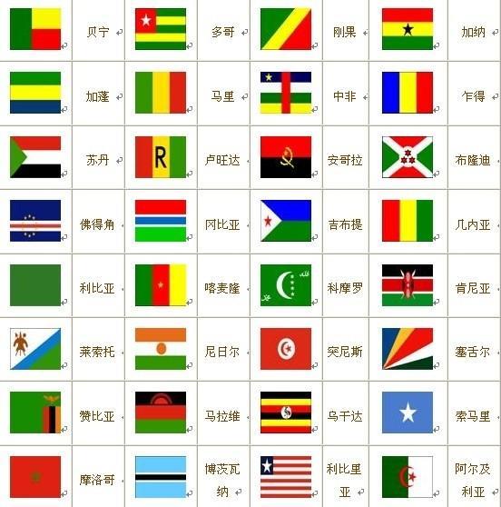 全世界国家国旗图片,全世界国旗图,全世界的国旗图片,全世界高清图片