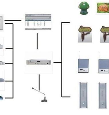 校园广播安装图片/校园广播安装样板图 (3)