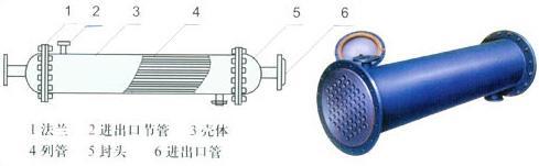 供应成都列管冷凝器/传热设备