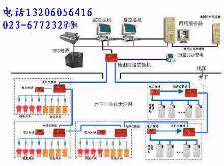 重庆山兰机电设备有限责任公司