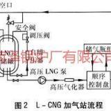 供应平度低温容器