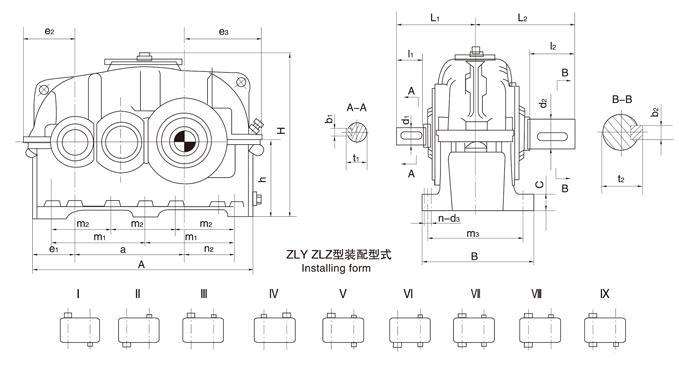供应zly180、zly200圆柱齿轮减速机,硬齿面减速器