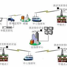 供应无线远程视频监控监控无线传输设备