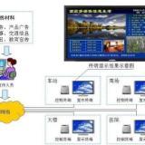 河北多媒体信息发布系统批发厂家