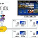 湖北省多媒体信息发布系统/郑州多媒体信息发布系统报价