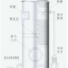 供应填料塔-填料塔-玻璃钢填料塔
