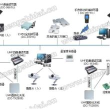 供应RFID应急装备仓库管理系统