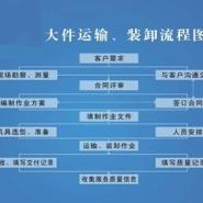 长沙直达广州专线运输价格图片