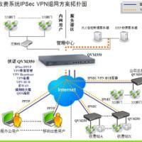 企业VPN设备企业VPN路由器企业级VPN防火墙推荐