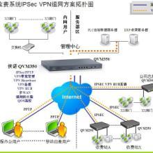 武汉VPN产品武汉VPN设备武汉SSL VPN硬件提供商批发
