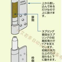 供应日本原装进口MIWA抗震门轴批发