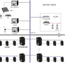 供应语音广播系统