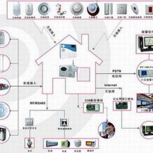 东莞主动防盗报警系统,东莞红外线报警器公司13332652183