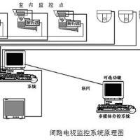 供应摄像机安装公司,东莞监控摄像机,东莞沙田监控工程公司